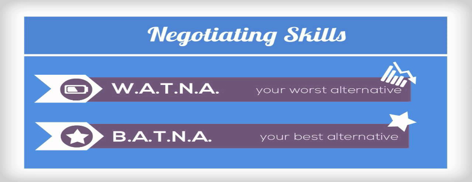 6 Doctrines of Negotiating